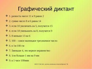 Графический диктант 1. разность чисел 11 и 9 равна 2 2. сумма чисел 8 и 6 рав