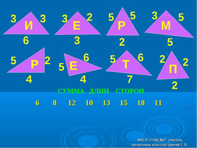 3 3 6 И 3 2 3 Е 3 5 5 5 5 2 Р М 5 2 2 2 2 5 5 4 4 6 6 7 Р Е Т П СУММА ДЛИН СТ...