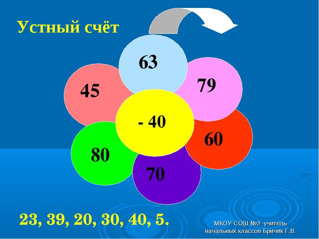 Устный счёт 23, 39, 20, 30, 40, 5. МКОУ СОШ №2 учитель начальных классов Брич...