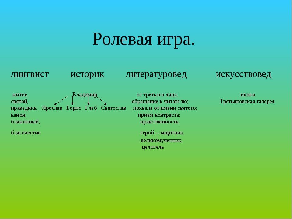 Ролевая игра. лингвист историк литературовед искусствовед житие, Владимир от...