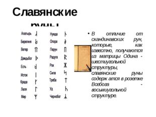 Славянские руны В отличие от скандинавских рун, которые, как известно, получа