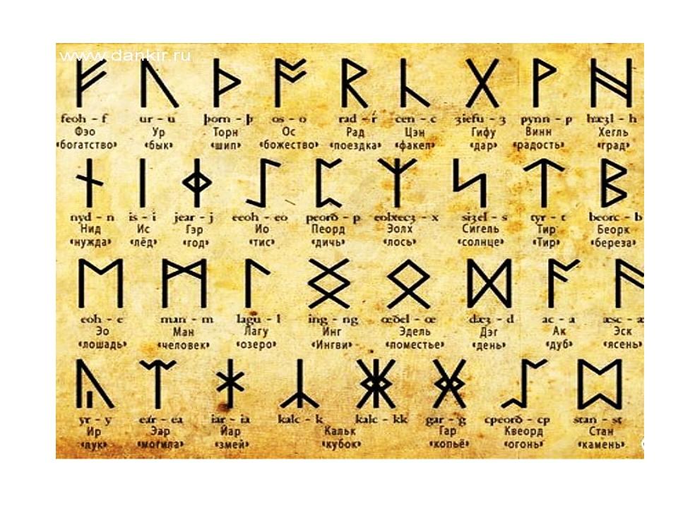в древности обозначался mercury каким знаком