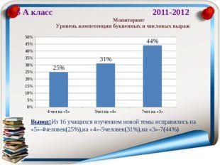5 А класс 2011-2012 Вывод:Из 16 учащихся изучением новой темы исправились на