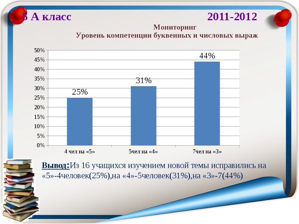 5 А класс 2011-2012 Вывод:Из 16 учащихся изучением новой темы исправились на...