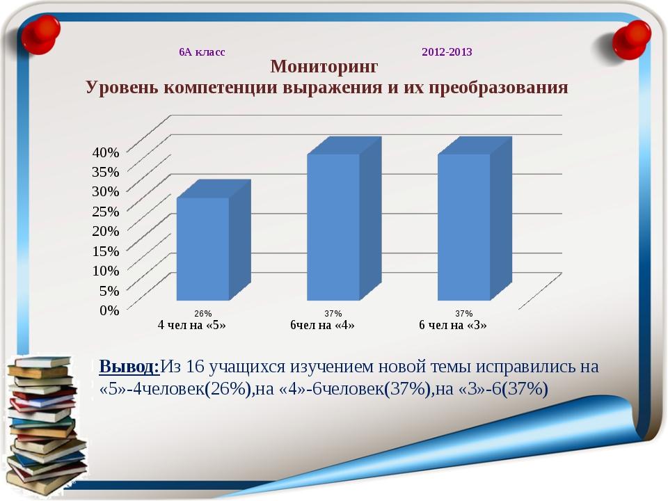 6А класс 2012-2013 Вывод:Из 16 учащихся изучением новой темы исправились на «...