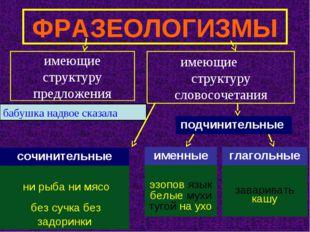 ФРАЗЕОЛОГИЗМЫ имеющие структуру предложения имеющие структуру словосочетания