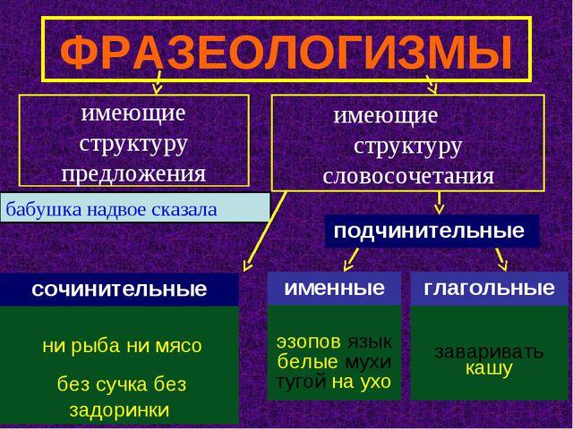 ФРАЗЕОЛОГИЗМЫ имеющие структуру предложения имеющие структуру словосочетания...