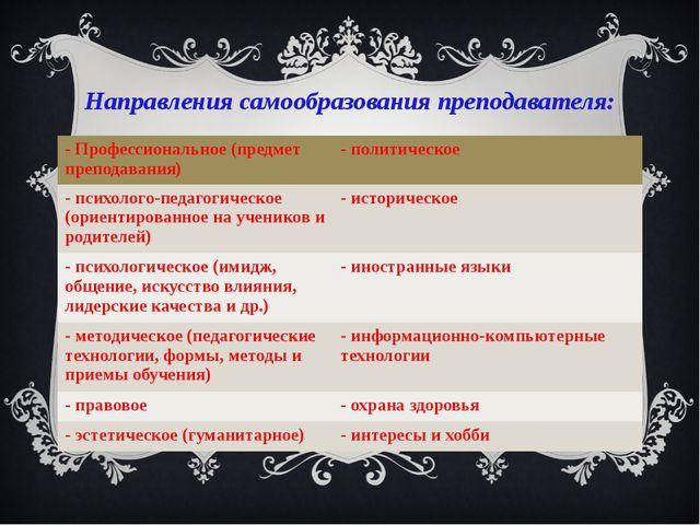 Направления самообразования преподавателя: - Профессиональное (предмет препод...