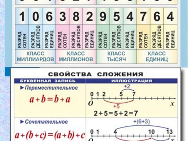 спешите.ру 5 класс математика