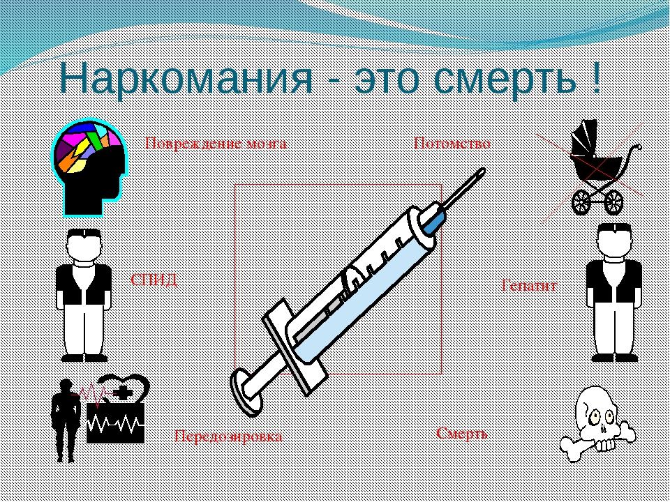 Наркомания - это смерть ! СПИД Гепатит Смерть Потомство Повреждение мозга Пер...
