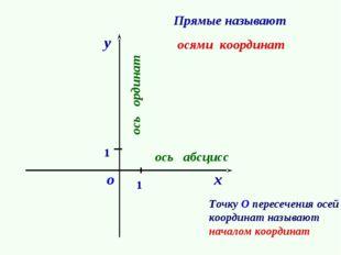 Прямые называют осями координат 1 о 1 ось ординат у ось абсцисс х Точку О пер