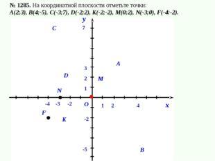 № 1285. На координатной плоскости отметьте точки: А(2;3), В(4;-5), С(-3;7), D