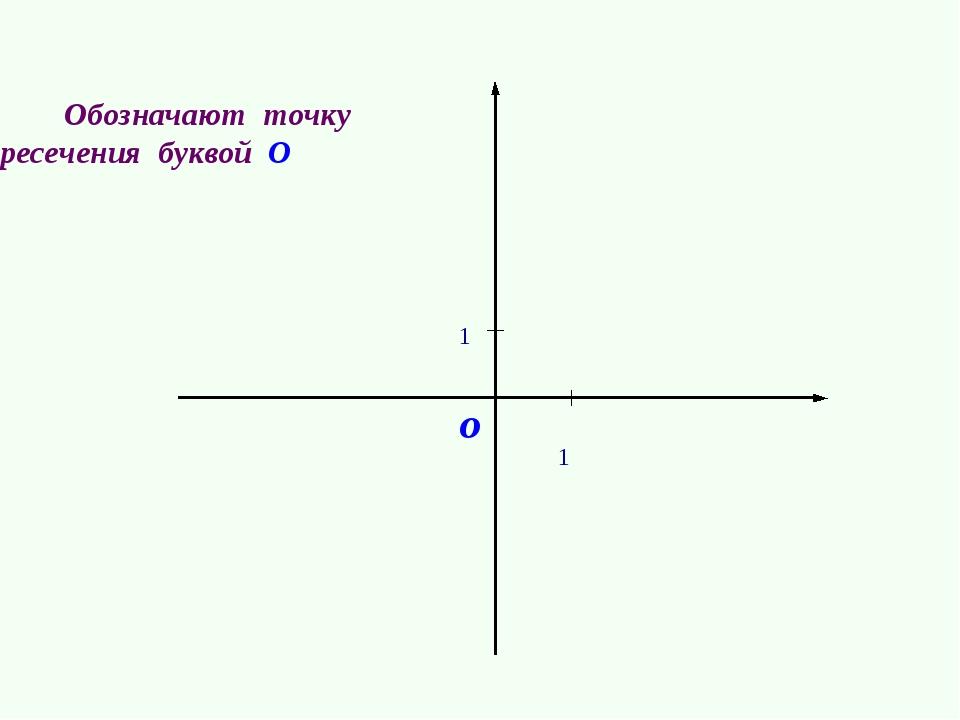 1 1 о Обозначают точку пересечения буквой О