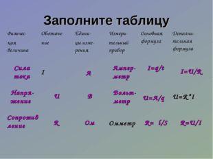 Заполните таблицу Сила тока Сопротив ление Ом R U R=U/I I=U/R R=ρl/S U=A/q I=