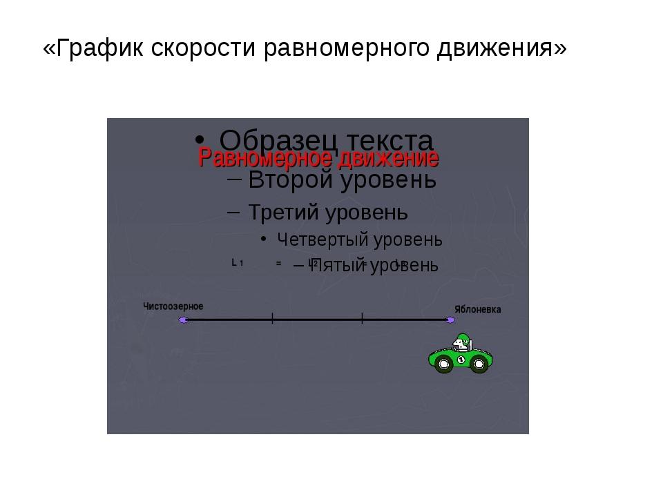 «График скорости равномерного движения»