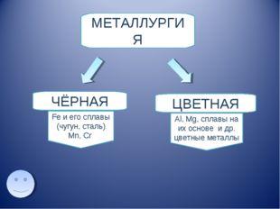 МЕТАЛЛУРГИЯ ЧЁРНАЯ ЦВЕТНАЯ Fe и его сплавы (чугун, сталь) Mn, Cr Al, Mg, спла