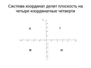 Система координат делит плоскость на четыре координатные четверти y I II III IV