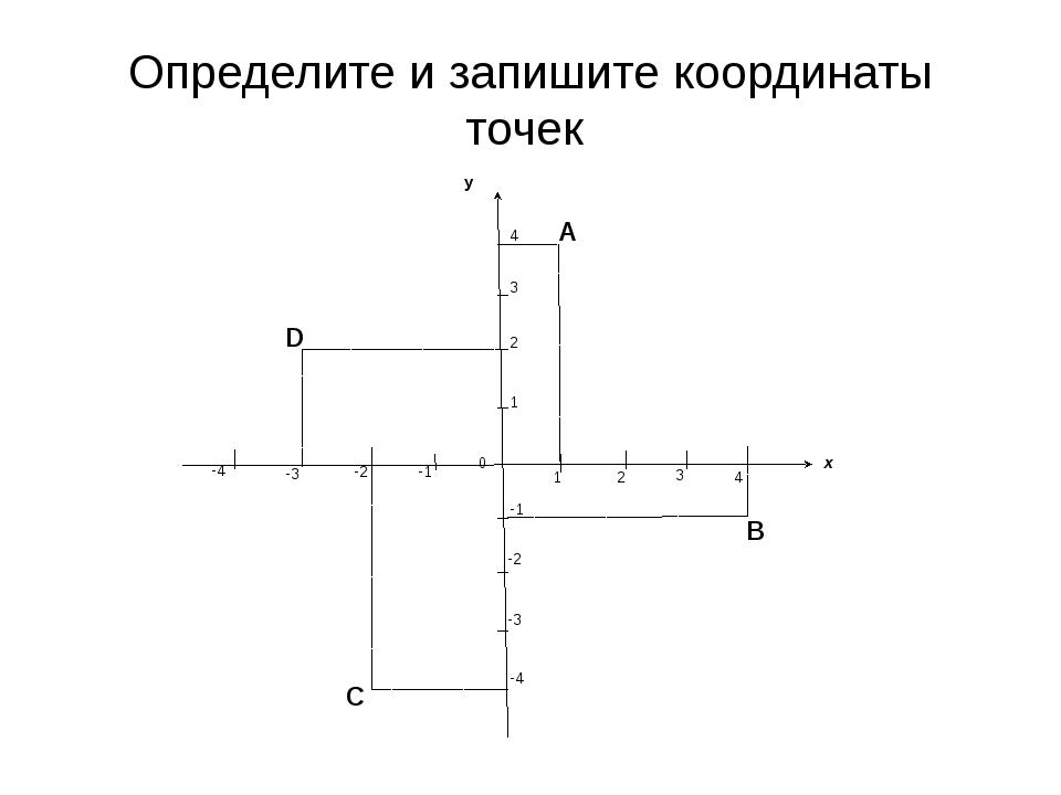 Определите и запишите координаты точек А В С D y
