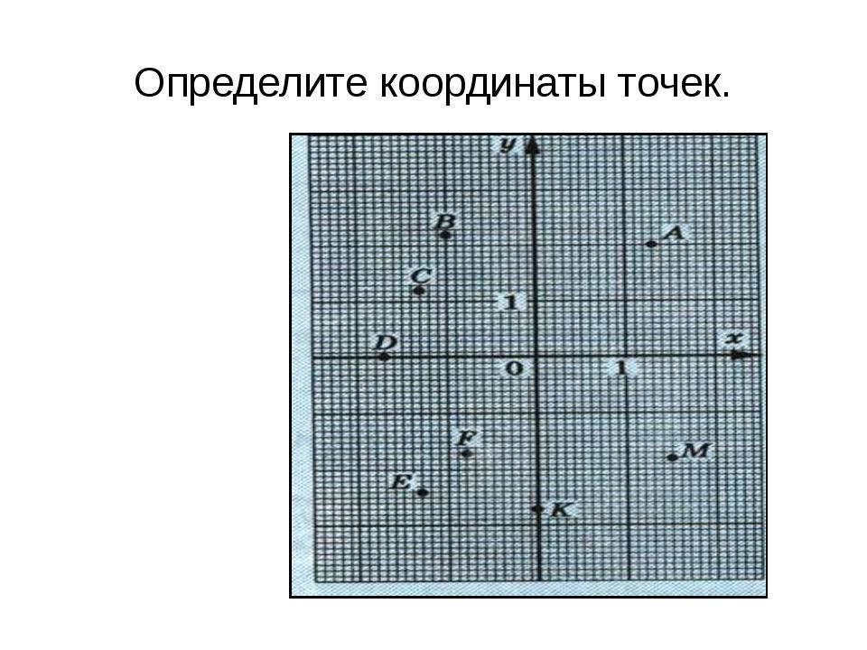 Определите координаты точек.