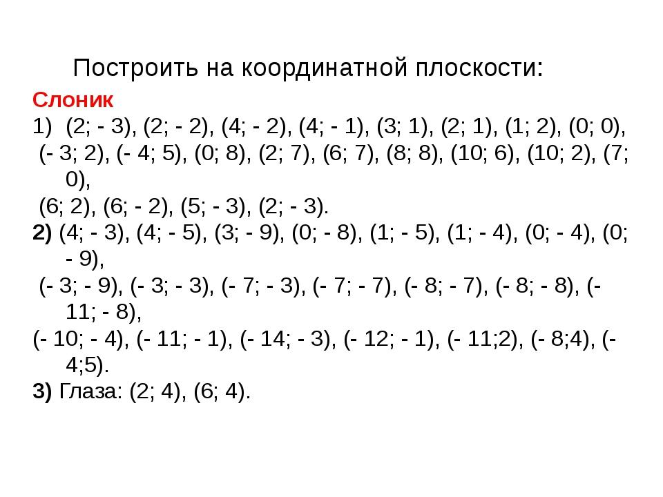 Построить на координатной плоскости: Слоник (2; - 3), (2; - 2), (4; - 2), (4;...