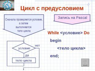 Цикл с предусловием Сначала проверяется условие, а затем выполняется тело цик