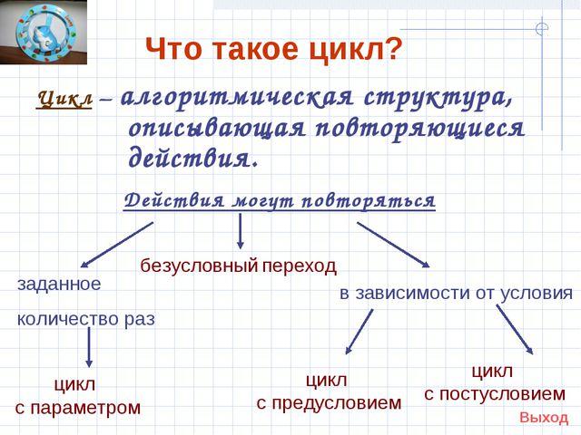 Что такое цикл? Цикл – алгоритмическая структура, описывающая повторяющиеся д...