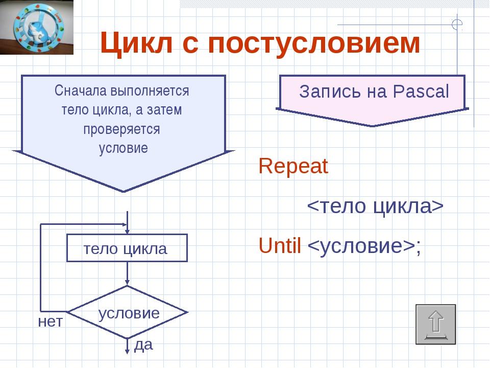 Цикл с постусловием Сначала выполняется тело цикла, а затем проверяется услов...