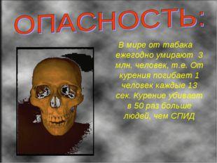 В мире от табака ежегодно умирают 3 млн. человек, т.е. От курения погибает 1