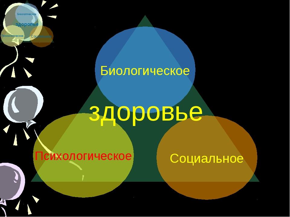 Биологическое Социальное Психологическое здоровье