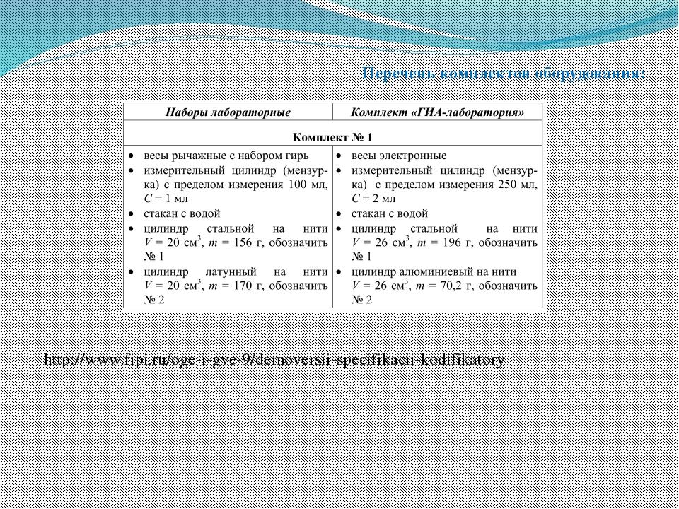 Перечень комплектов оборудования: http://www.fipi.ru/oge-i-gve-9/demoversii-s...