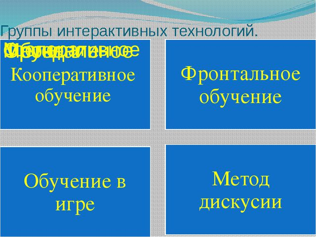 Группы интерактивных технологий.