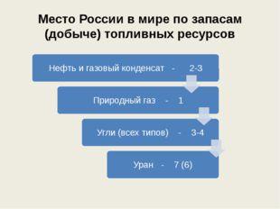 Место России в мире по запасам (добыче) топливных ресурсов В 2010 году Россия
