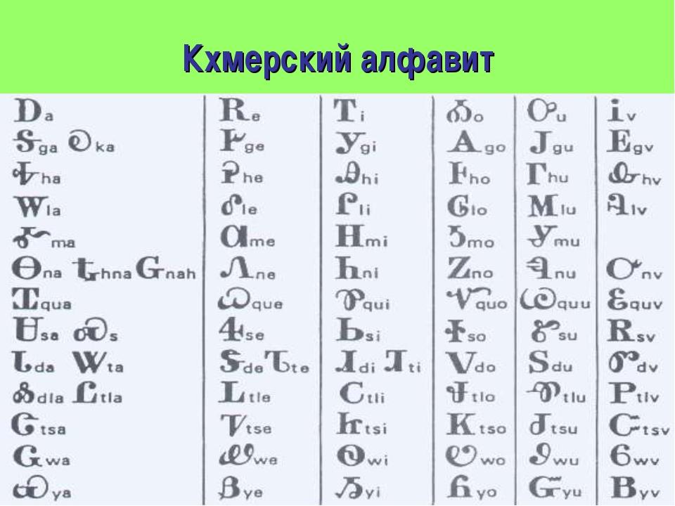 Кхмерский алфавит