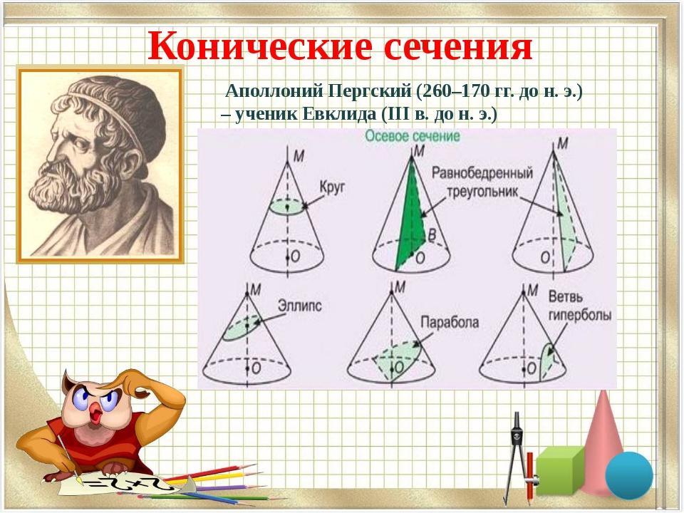 Конические сечения Аполлоний Пергский (260–170гг. до н.э.) – ученик Евклида...