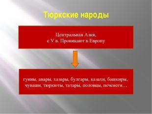 Тюркские народы Центральная Азия, с V в. Проникают в Европу гунны, авары, хаз