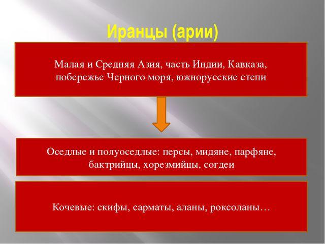 Иранцы (арии) Малая и Средняя Азия, часть Индии, Кавказа, побережье Черного м...