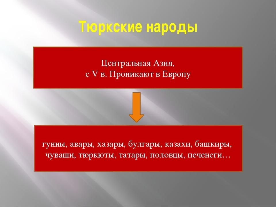 Тюркские народы Центральная Азия, с V в. Проникают в Европу гунны, авары, хаз...
