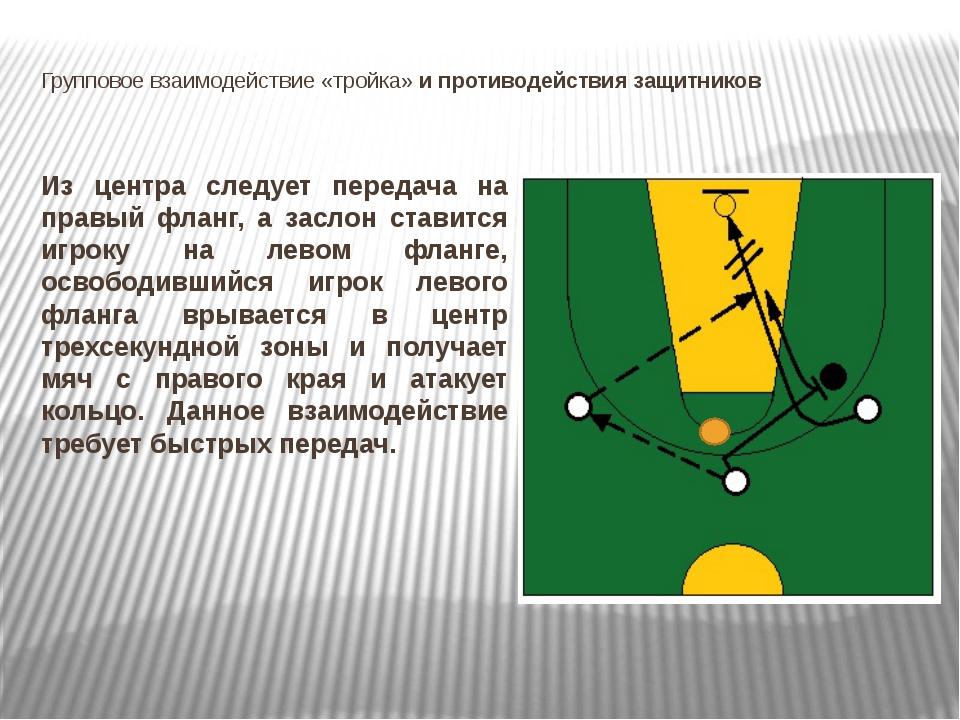 Групповое взаимодействие «тройка» и противодействия защитников Из центра след...