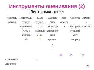 Инструменты оценивания (2) Лист самооценки * Название заданияМне было трудно