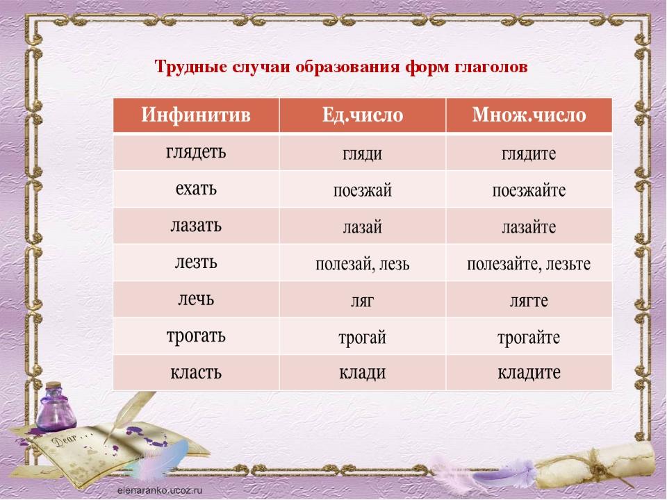 Трудные случаи образования форм глаголов