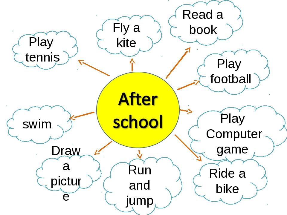 Play tennis Fly a kite Read a book Play football Play Computer game Ride a bi...