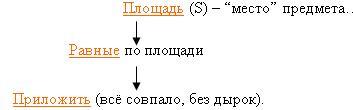 F:\Проблемное обучение на уроках математики_files\img3.JPG
