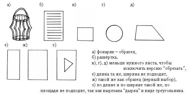 F:\Проблемное обучение на уроках математики_files\img2.JPG