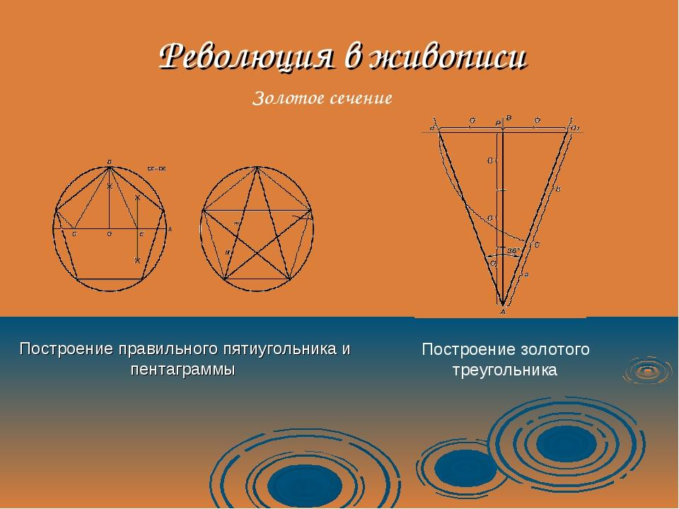 Революция в живописи Построение правильного пятиугольника и пентаграммы Постр...