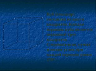 Куб (гексаэдр) составлен из шести квадратов. Каждая вершина куба является вер