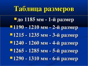 Таблица размеров до 1185 мм - 1-й размер 1190 - 1210 мм - 2-й размер 1215 - 1