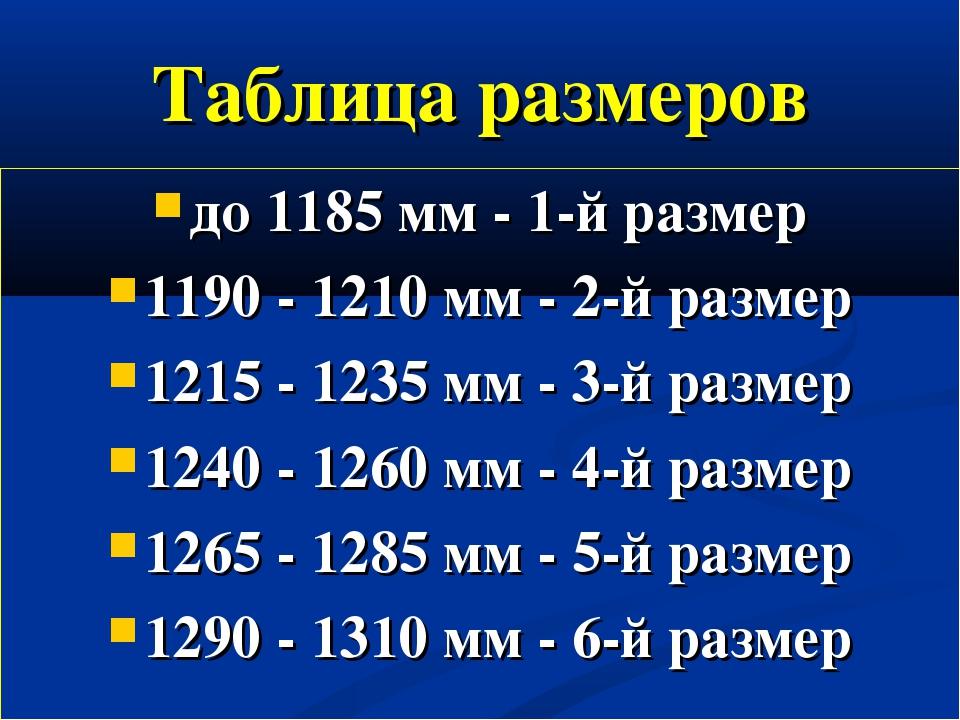 Таблица размеров до 1185 мм - 1-й размер 1190 - 1210 мм - 2-й размер 1215 - 1...