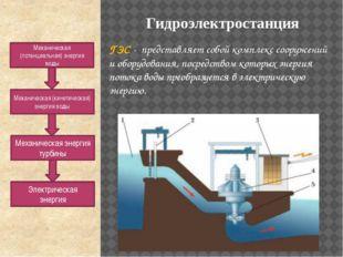 ГЭС - представляет собой комплекс сооружений и оборудования, посредством кото