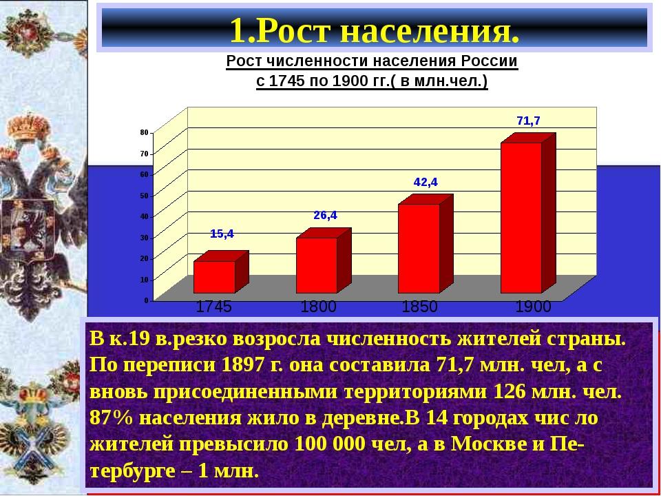 В к.19 в.резко возросла численность жителей страны. По переписи 1897 г. она с...