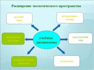 Расширение экологического пространства учебные дисциплины физическая культура